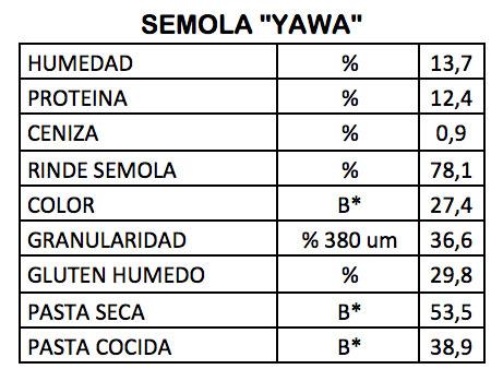 tabla-semola-yawa